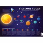 Plansa sistemul solar