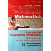 Matematica, 55 de teste de evaluare dupa modelul MEN. Ghid pentru evaluarea nationala (Breviar teoretic)