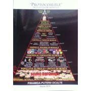 Protocoalele inteleptilor Sionului. Piramida puterii oculte