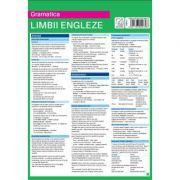 Gramatica limbii engleze. Pliant
