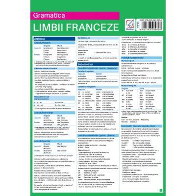 Gramatica limbii franceze. Pliant